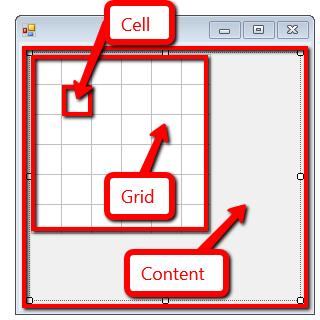 control content
